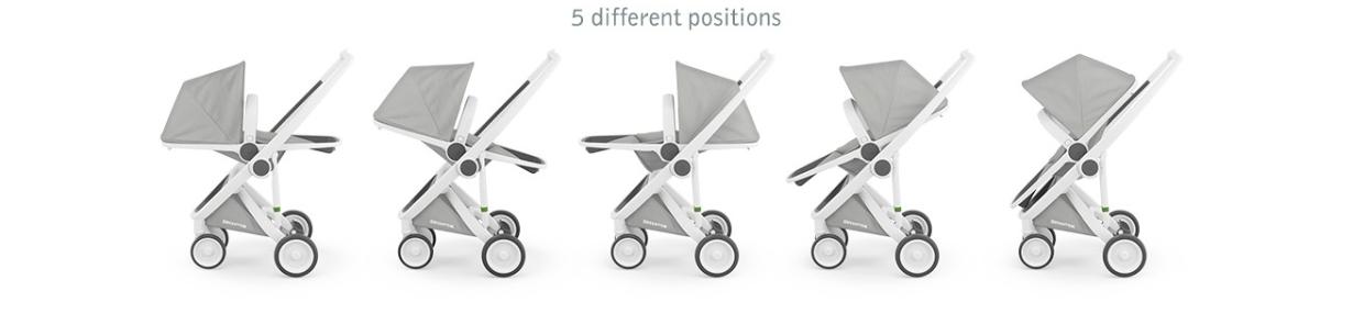 greentom stroller Reversible
